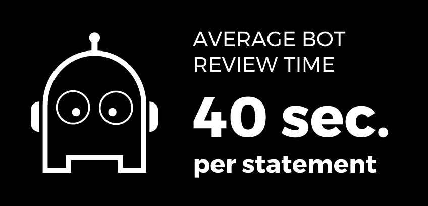 Average bot review time 40 seconds per statement